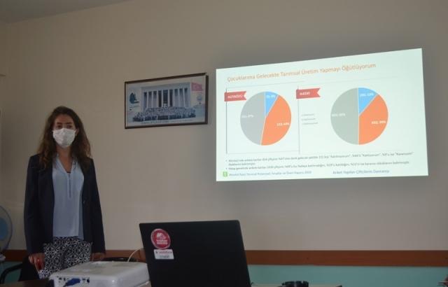 Çiftçiler kırsal kalkınma projeleri hakkında bilgilendirildi