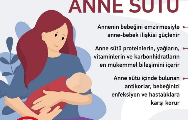 Sağlık Kaynağı Anne Sütü