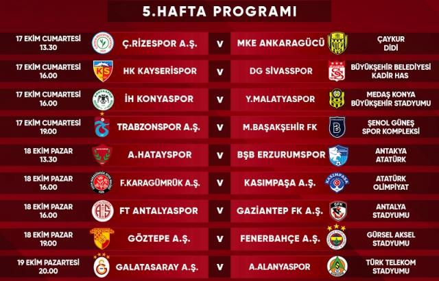 Süper Lig 5-8 hafta programı açıklandı