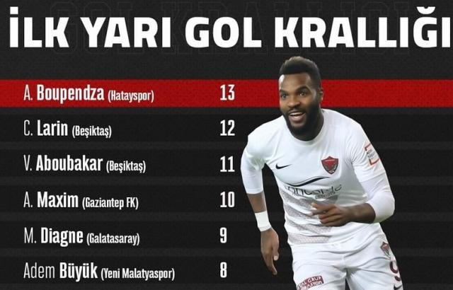 Hatayspor'un 7 topu direkten döndü