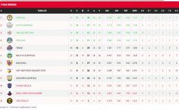 Hatay Büyükşehir Belediyespor'un zirve inandı 3-0